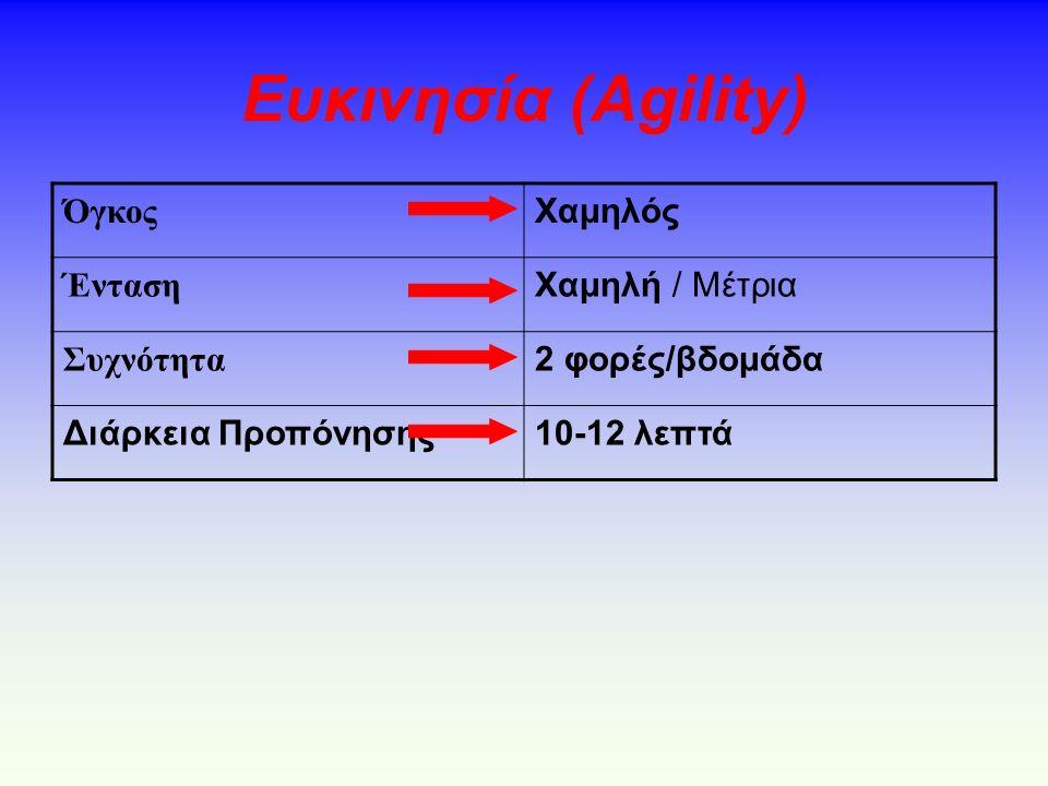 Ευκινησία (Agility) Όγκος Χαμηλός Ένταση Χαμηλή / Μέτρια Συχνότητα 2 φορές/βδομάδα Διάρκεια Προπόνησης10-12 λεπτά