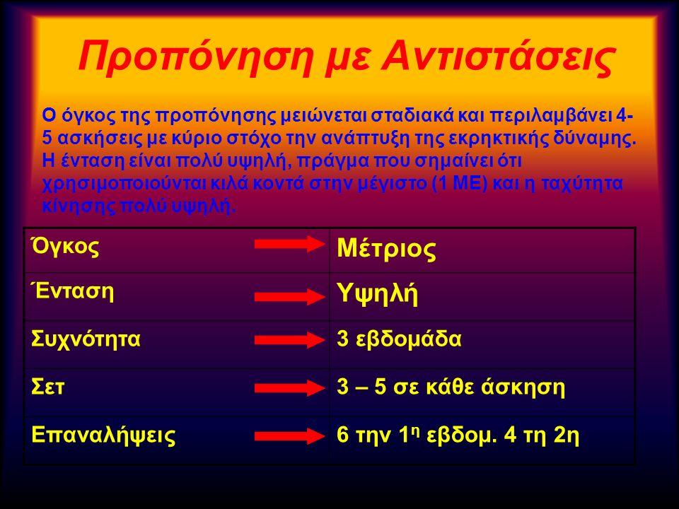 Προπόνηση με Αντιστάσεις Μέτριος Ένταση Υψηλή Συχνότητα3 εβδομάδα Σετ3 – 5 σε κάθε άσκηση Επαναλήψεις6 την 1 η εβδομ.