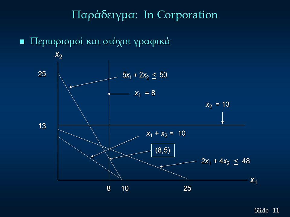 11 Slide Παράδειγμα: In Corporation n Περιορισμοί και στόχοι γραφικά 25 13 8 10 25 8 10 25 5x 1 + 2 x 2 < 50 x 1 = 8 2x 1 + 4x 2 < 48 x 2 = 13 x1x1x1x1 x2x2x2x2 x 1 + x 2 = 10 (8,5)
