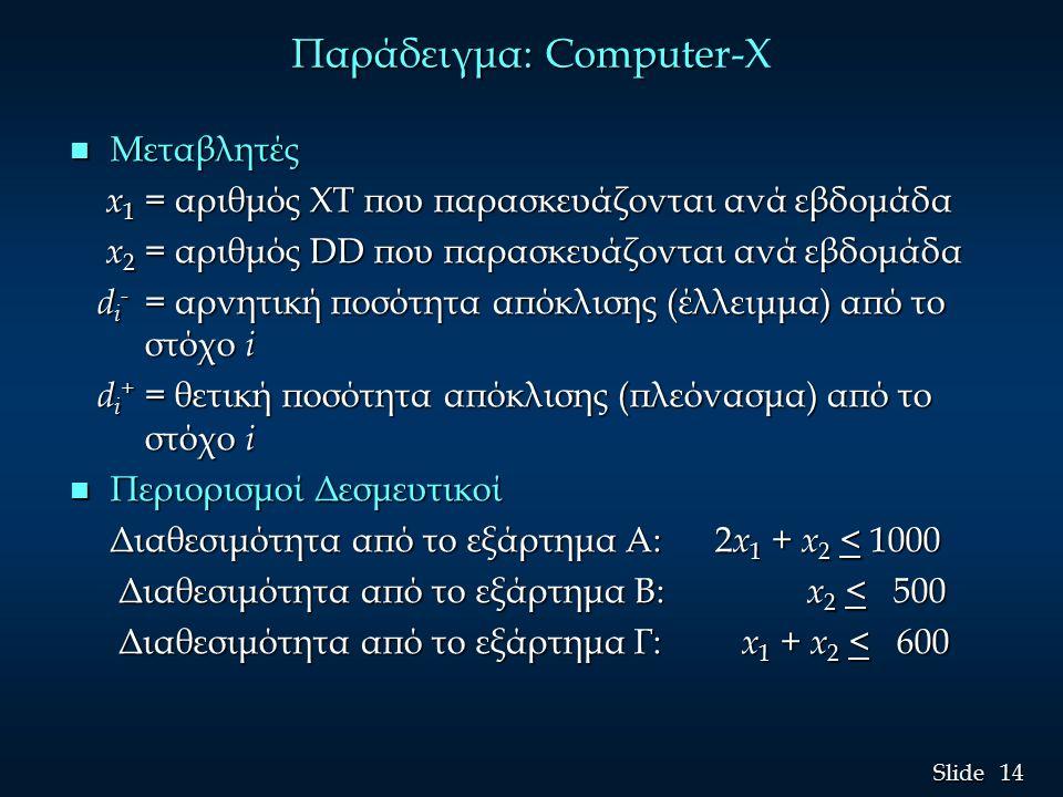 14 Slide Παράδειγμα: Compute Παράδειγμα: Computer-X n Μεταβλητές x 1 = αριθμός ΧΤ που παρασκευάζονται ανά εβδομάδα x 1 = αριθμός ΧΤ που παρασκευάζονται ανά εβδομάδα x 2 = αριθμός DD που παρασκευάζονται ανά εβδομάδα x 2 = αριθμός DD που παρασκευάζονται ανά εβδομάδα d i - = αρνητική ποσότητα απόκλισης (έλλειμμα) από το στόχο i d i - = αρνητική ποσότητα απόκλισης (έλλειμμα) από το στόχο i d i + = θετική ποσότητα απόκλισης (πλεόνασμα) από το στόχο i d i + = θετική ποσότητα απόκλισης (πλεόνασμα) από το στόχο i n Περιορισμοί Δεσμευτικοί Διαθεσιμότητα από το εξάρτημα Α: 2 x 1 + x 2 < 1000 Διαθεσιμότητα από το εξάρτημα Β: x 2 < 500 Διαθεσιμότητα από το εξάρτημα Β: x 2 < 500 Διαθεσιμότητα από το εξάρτημα Γ: x 1 + x 2 < 600 Διαθεσιμότητα από το εξάρτημα Γ: x 1 + x 2 < 600