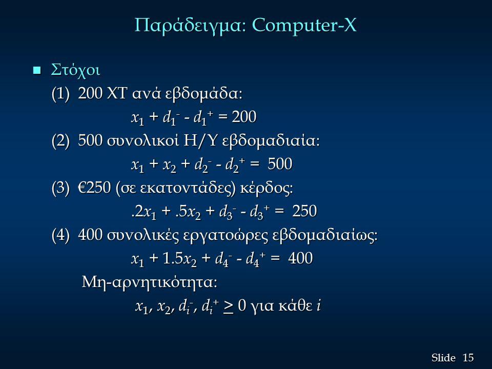 15 Slide Παράδειγμα: Compute Παράδειγμα: Computer-X n Στόχοι (1) 200 ΧΤ ανά εβδομάδα: x 1 + d 1 - - d 1 + = 200 (2) 500 συνολικοί Η/Υ εβδομαδιαία: (2) 500 συνολικοί Η/Υ εβδομαδιαία: x 1 + x 2 + d 2 - - d 2 + = 500 x 1 + x 2 + d 2 - - d 2 + = 500 (3) €250 (σε εκατοντάδες) κέρδος: (3) €250 (σε εκατοντάδες) κέρδος:.2 x 1 +.5 x 2 + d 3 - - d 3 + = 250.2 x 1 +.5 x 2 + d 3 - - d 3 + = 250 (4) 400 συνολικές εργατοώρες εβδομαδιαίως: x 1 + 1.5 x 2 + d 4 - - d 4 + = 400 x 1 + 1.5 x 2 + d 4 - - d 4 + = 400 Μη-αρνητικότητα: Μη-αρνητικότητα: x 1, x 2, d i -, d i + > 0 για κάθε i x 1, x 2, d i -, d i + > 0 για κάθε i