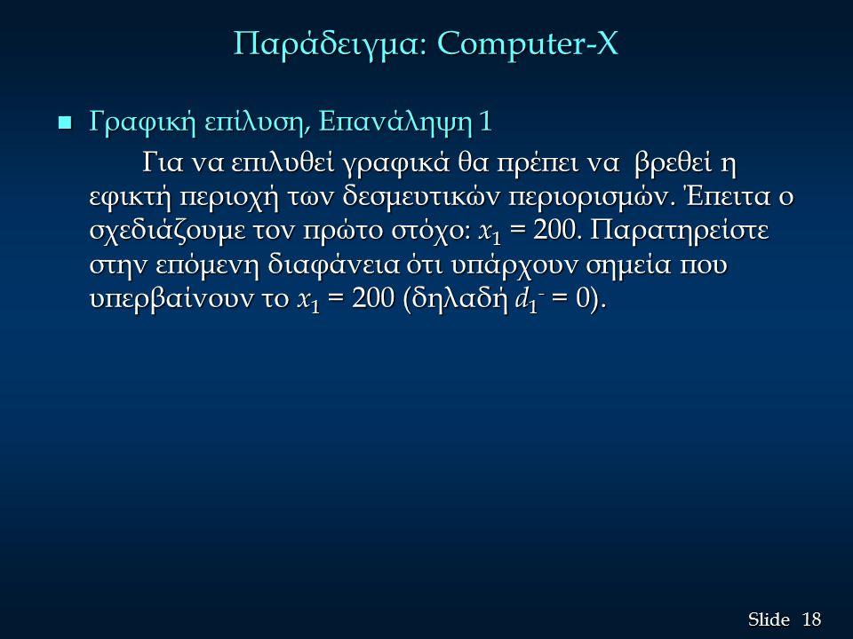 18 Slide Παράδειγμα: Compute Παράδειγμα: Computer-X n Γραφική επίλυση, Επανάληψη 1 Για να επιλυθεί γραφικά θα πρέπει να βρεθεί η εφικτή περιοχή των δεσμευτικών περιορισμών.