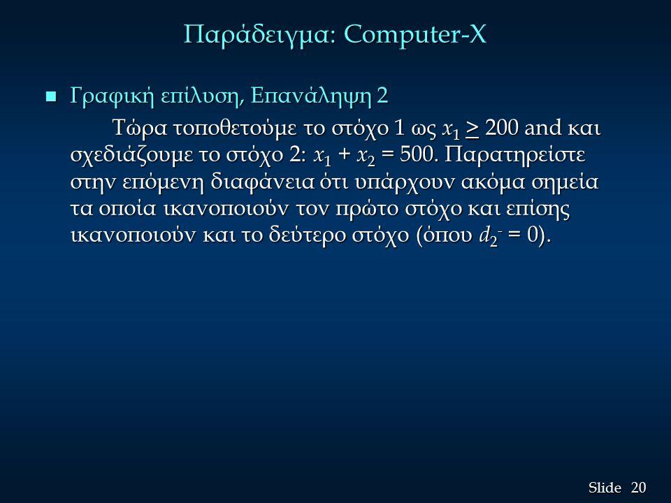 20 Slide Παράδειγμα: Compute Παράδειγμα: Computer-X n Γραφική επίλυση, Επανάληψη 2 Τώρα τοποθετούμε το στόχο 1 ως x 1 > 200 and και σχεδιάζουμε το στόχο 2: x 1 + x 2 = 500.