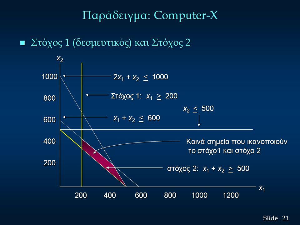 21 Slide Παράδειγμα: Compute Παράδειγμα: Computer-X n Στόχος 1 (δεσμευτικός) και Στόχος 2 1000 800 800 600 600 400 400 200 200 200 400 600 800 1000 1200 200 400 600 800 1000 1200 2x 1 + x 2 < 1000 Στόχος 1: x 1 > 200 x 1 + x 2 < 600 x 2 < 500 Κοινά σημεία που ικανοποιούν το στόχο1 και στόχο 2 το στόχο1 και στόχο 2 x1x1x1x1 x2x2x2x2 στόχος 2: x 1 + x 2 > 500