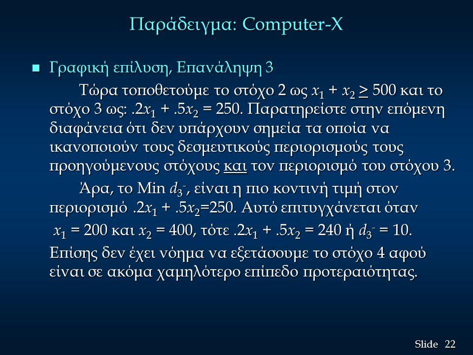 22 Slide Παράδειγμα: Compute Παράδειγμα: Computer-X n Γραφική επίλυση, Επανάληψη 3 Τώρα τοποθετούμε το στόχο 2 ως x 1 + x 2 > 500 και το στόχο 3 ως:.2 x 1 +.5 x 2 = 250.