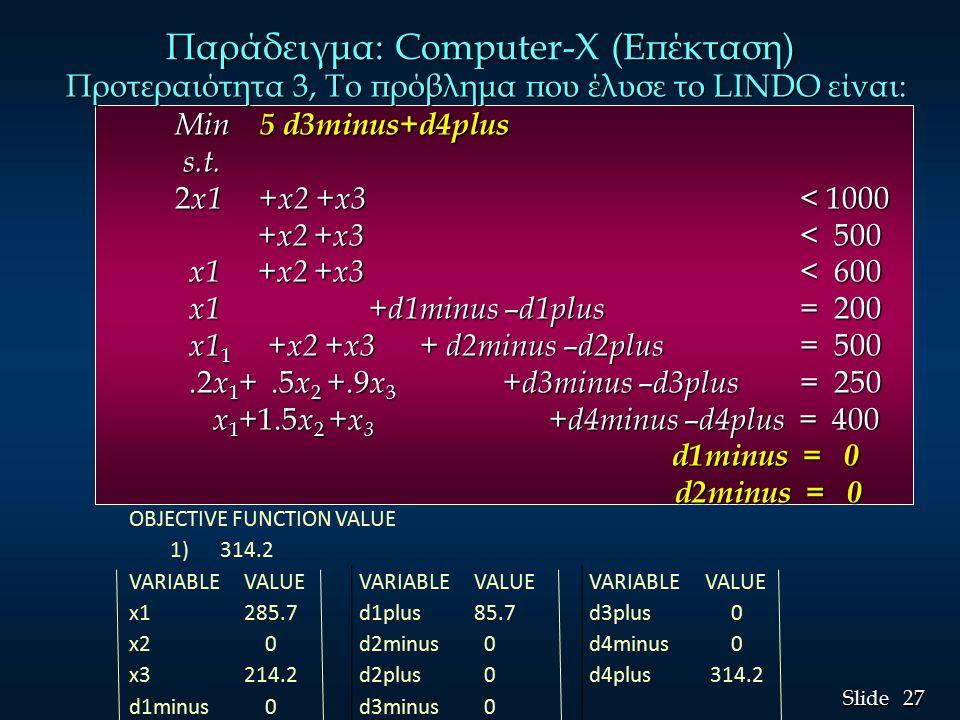 27 Slide Προτεραιότητα 3, Το πρόβλημα που έλυσε το LINDO είναι: Min 5 d3minus+d4plus s.t.