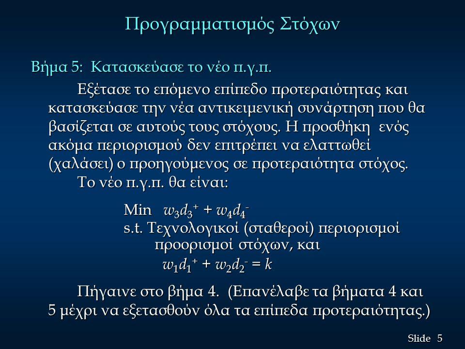 5 5 Slide Προγραμματισμός Στόχων Βήμα 5: Κατασκεύασε το νέο π.γ.π.