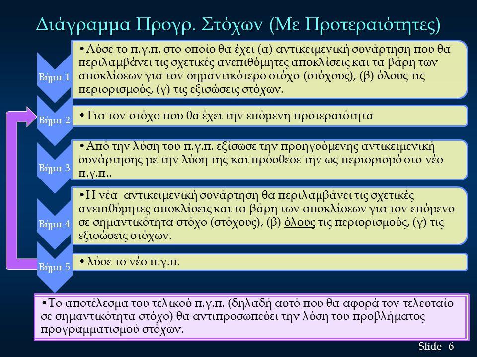 6 6 Slide Διάγραμμα Προγρ. Στόχων (Με Προτεραιότητες) Βήμα 1 Λύσε το π.γ.π.