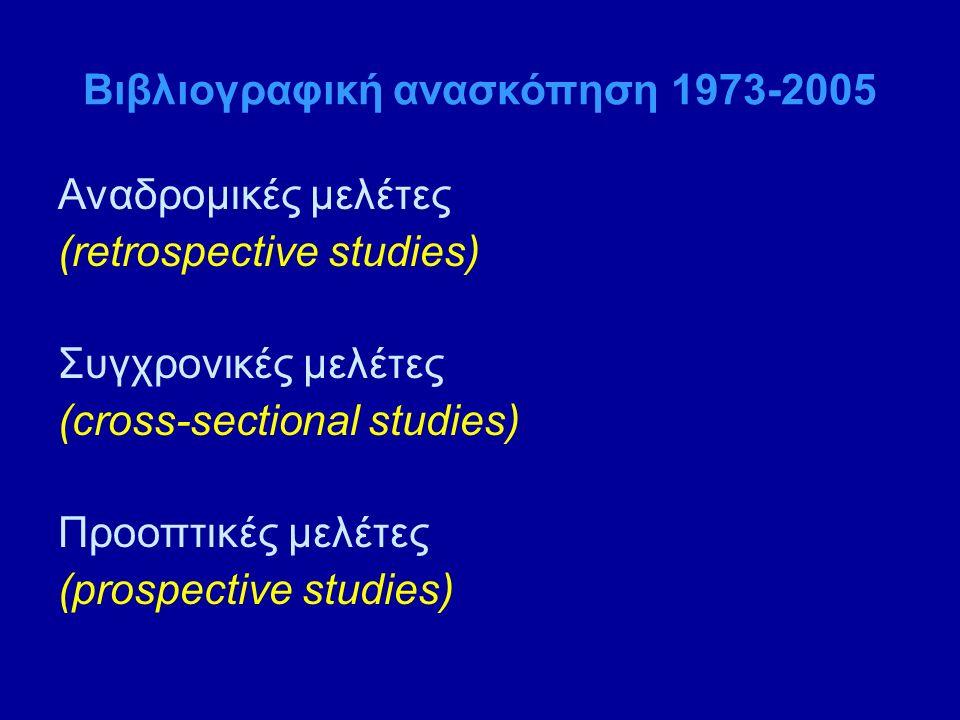 Βιβλιογραφική ανασκόπηση 1973-2005 Αναδρομικές μελέτες (retrospective studies) Συγχρονικές μελέτες (cross-sectional studies) Προοπτικές μελέτες (prospective studies)