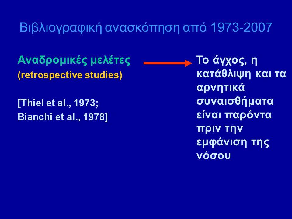 Στόχος: Η μελέτη της σχέσης ανάμεσα στον τρόπο κατανόησης, διαχείρισης, ρύθμισης και έκφρασης των συναισθημάτων εμφάνιση στεφανιαίας νόσου