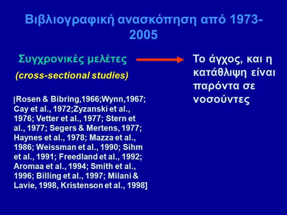 Βιβλιογραφική ανασκόπηση από 1973- 2005 Συγχρονικές μελέτες (cross-sectional studies) [ Rosen & Bibring,1966;Wynn,1967; Cay et al., 1972;Zyzanski et al., 1976; Vetter et al., 1977; Stern et al., 1977; Segers & Mertens, 1977; Haynes et al., 1978; Mazza et al., 1986; Weissman et al., 1990; Sihm et al., 1991; Freedland et al., 1992; Aromaa et al., 1994; Smith et al., 1996; Billing et al., 1997; Milani & Lavie, 1998, Kristenson et al., 1998] Το άγχος, και η κατάθλιψη είναι παρόντα σε νοσούντες