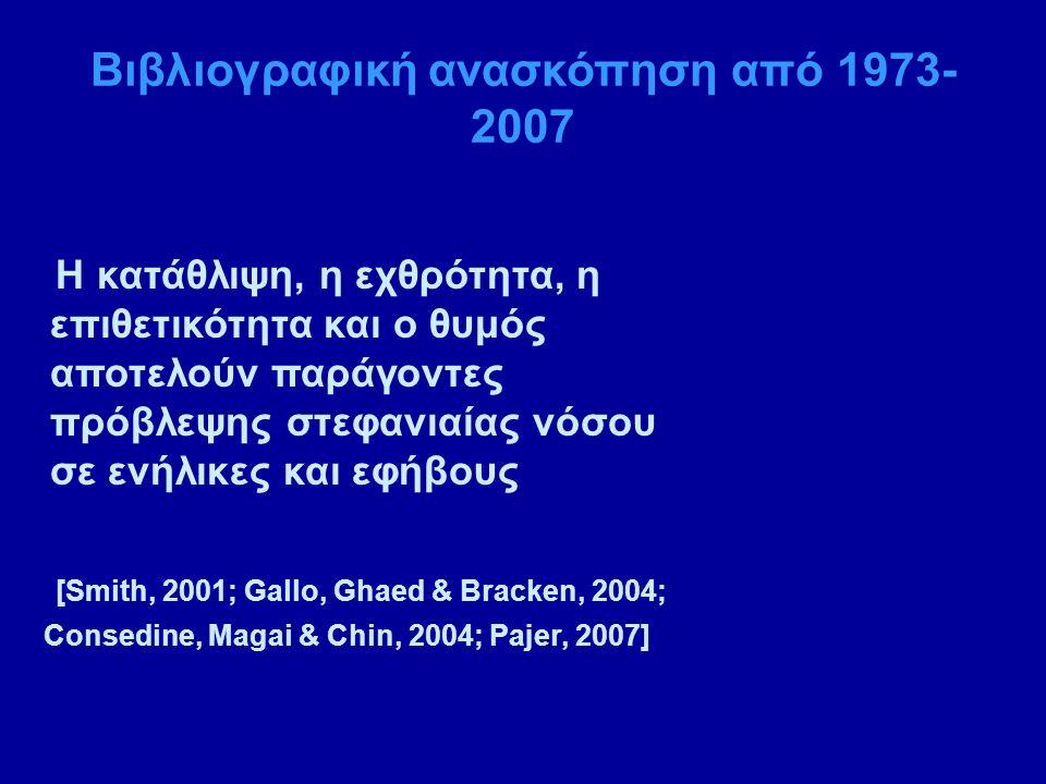 Βιβλιογραφική ανασκόπηση από 1973- 2007 Η κατάθλιψη, η εχθρότητα, η επιθετικότητα και ο θυμός αποτελούν παράγοντες πρόβλεψης στεφανιαίας νόσου σε ενήλικες και εφήβους [Smith, 2001; Gallo, Ghaed & Bracken, 2004; Consedine, Magai & Chin, 2004; Pajer, 2007]