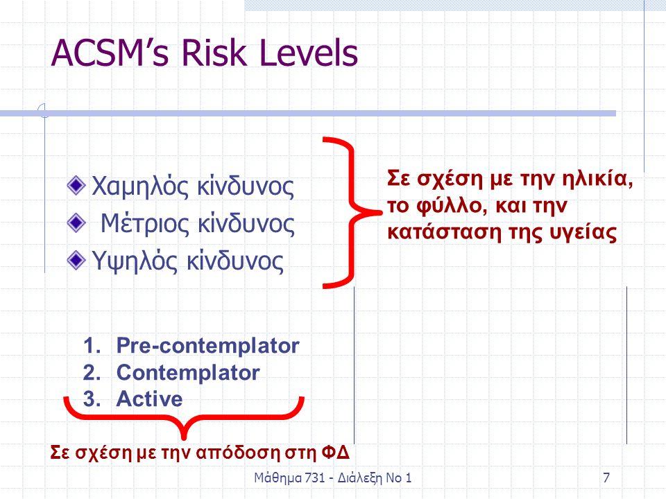 Μάθημα 731 - Διάλεξη Νο 17 ACSM's Risk Levels Χαμηλός κίνδυνος Μέτριος κίνδυνος Υψηλός κίνδυνος Σε σχέση με την ηλικία, το φύλλο, και την κατάσταση τη