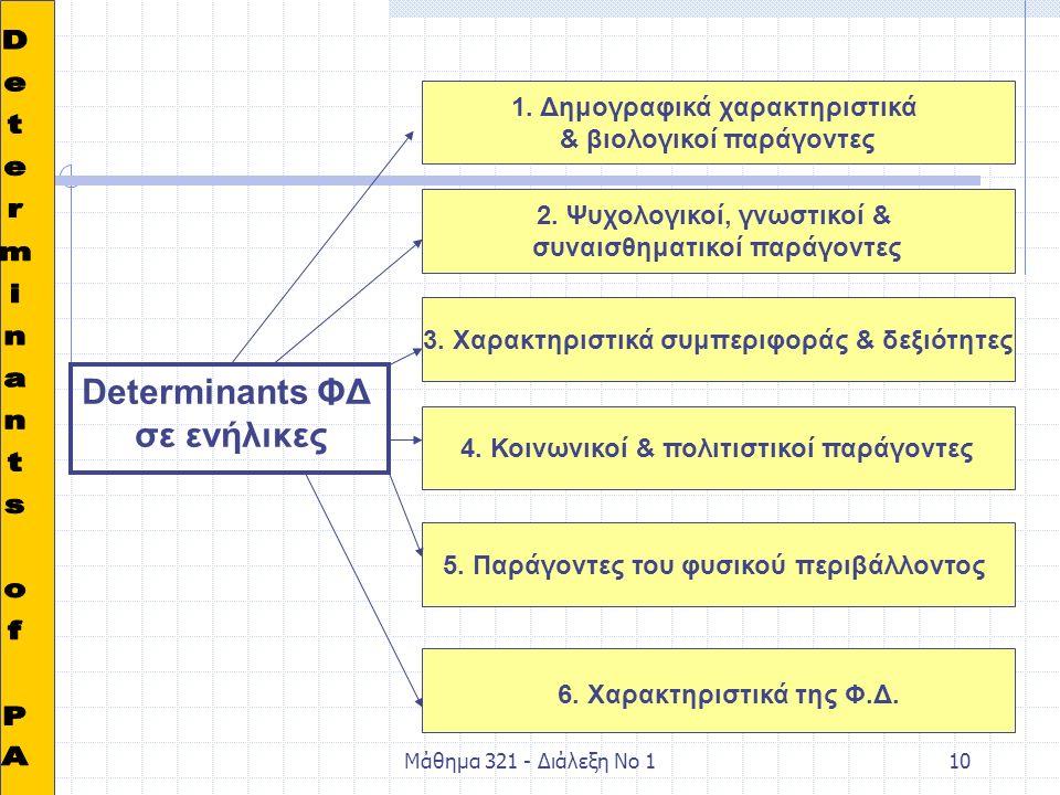 Μάθημα 321 - Διάλεξη Νο 110 Determinants ΦΔ σε ενήλικες 1.