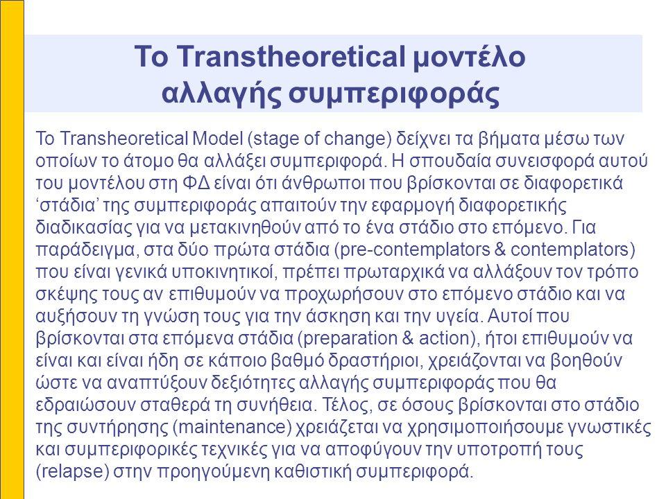 Το Transtheoretical μοντέλο αλλαγής συμπεριφοράς Το Transheoretical Model (stage of change) δείχνει τα βήματα μέσω των οποίων το άτομο θα αλλάξει συμπεριφορά.