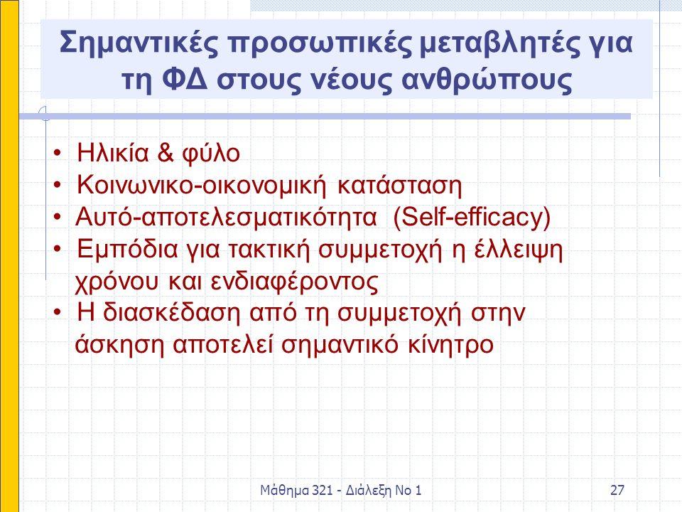 Μάθημα 321 - Διάλεξη Νο 127 Σημαντικές προσωπικές μεταβλητές για τη ΦΔ στους νέους ανθρώπους Ηλικία & φύλο Κοινωνικο-οικονομική κατάσταση Αυτό-αποτελεσματικότητα (Self-efficacy) Εμπόδια για τακτική συμμετοχή η έλλειψη χρόνου και ενδιαφέροντος Η διασκέδαση από τη συμμετοχή στην άσκηση αποτελεί σημαντικό κίνητρο