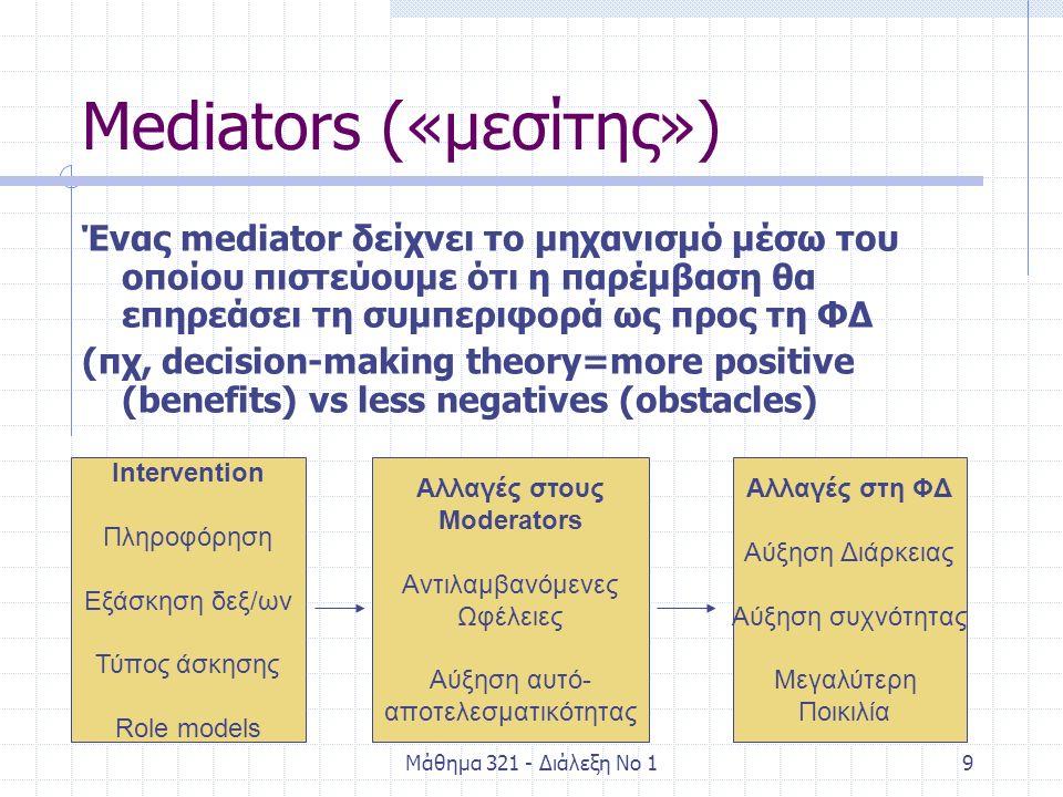 Μάθημα 321 - Διάλεξη Νο 19 Mediators («μεσίτης») Ένας mediator δείχνει το μηχανισμό μέσω του οποίου πιστεύουμε ότι η παρέμβαση θα επηρεάσει τη συμπεριφορά ως προς τη ΦΔ (πχ, decision-making theory=more positive (benefits) vs less negatives (obstacles) Intervention Πληροφόρηση Εξάσκηση δεξ/ων Τύπος άσκησης Role models Αλλαγές στη ΦΔ Αύξηση Διάρκειας Αύξηση συχνότητας Μεγαλύτερη Ποικιλία Αλλαγές στους Moderators Αντιλαμβανόμενες Ωφέλειες Αύξηση αυτό- αποτελεσματικότητας