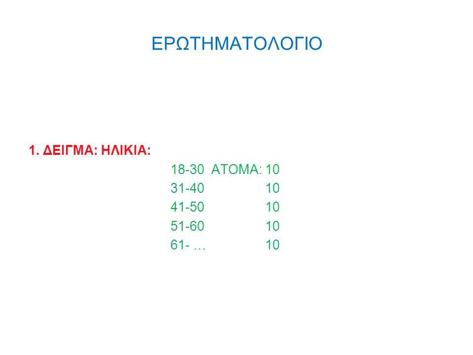ΕΡΩΤΗΜΑΤΟΛΟΓΙΟ 1. ΔΕΙΓΜΑ: ΗΛΙΚΙΑ: 18-30 ATOMA:10 31-40 10 41-50 10 51-60 10 61- … 10