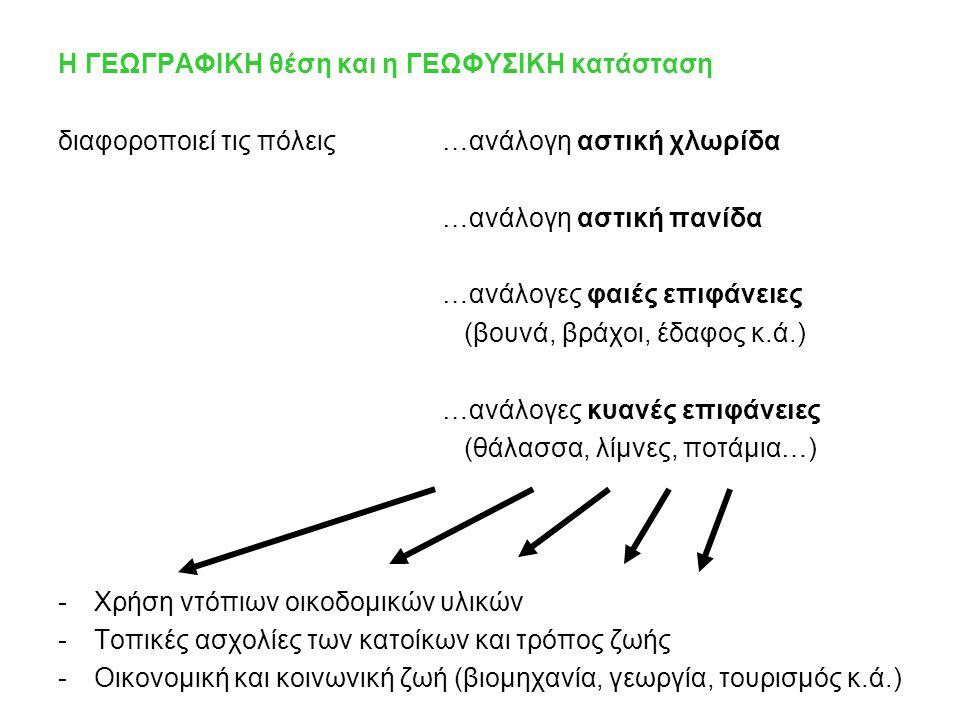 Η ΓΕΩΓΡΑΦΙΚΗ θέση και η ΓΕΩΦΥΣΙΚΗ κατάσταση διαφοροποιεί τις πόλεις…ανάλογη αστική χλωρίδα …ανάλογη αστική πανίδα …ανάλογες φαιές επιφάνειες (βουνά, βράχοι, έδαφος κ.ά.) …ανάλογες κυανές επιφάνειες (θάλασσα, λίμνες, ποτάμια…) -Χρήση ντόπιων οικοδομικών υλικών -Τοπικές ασχολίες των κατοίκων και τρόπος ζωής -Οικονομική και κοινωνική ζωή (βιομηχανία, γεωργία, τουρισμός κ.ά.)