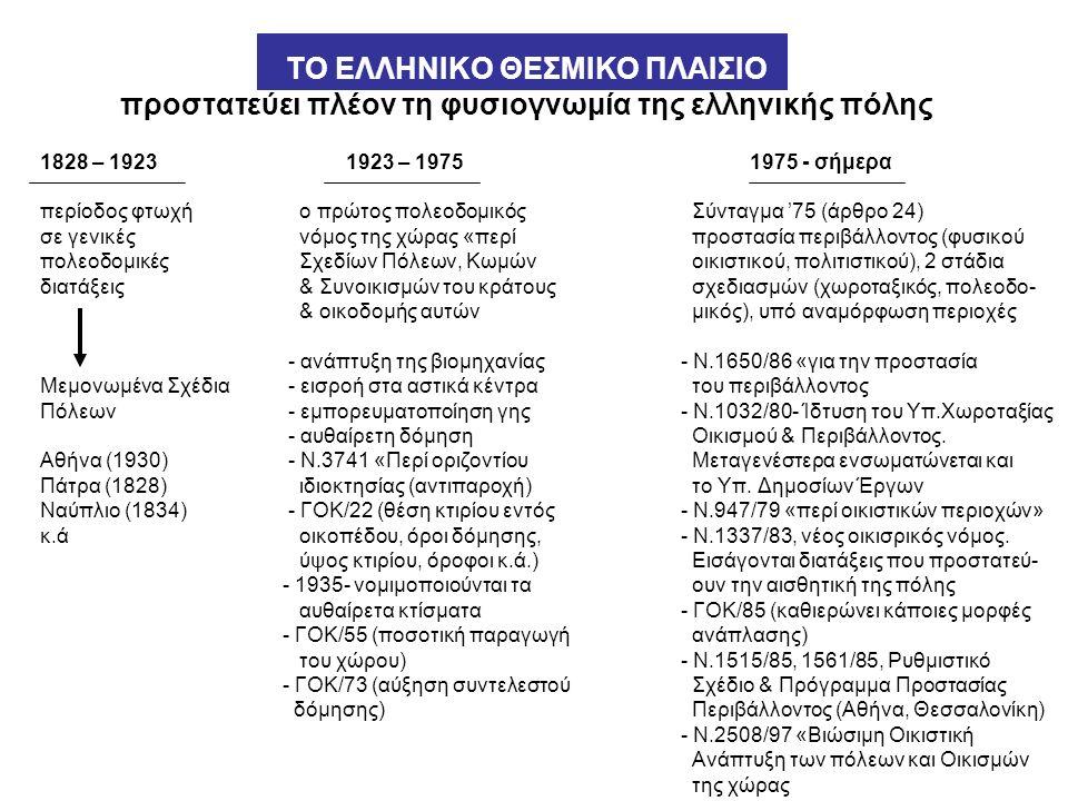 ΤΟ ΕΛΛΗΝΙΚΟ ΘΕΣΜΙΚΟ ΠΛΑΙΣΙΟ προστατεύει πλέον τη φυσιογνωμία της ελληνικής πόλης 1828 – 1923 1923 – 1975 1975 - σήμερα περίοδος φτωχή ο πρώτος πολεοδομικός Σύνταγμα '75 (άρθρο 24) σε γενικές νόμος της χώρας «περί προστασία περιβάλλοντος (φυσικού πολεοδομικές Σχεδίων Πόλεων, Κωμών οικιστικού, πολιτιστικού), 2 στάδια διατάξεις & Συνοικισμών του κράτους σχεδιασμών (χωροταξικός, πολεοδο- & οικοδομής αυτών μικός), υπό αναμόρφωση περιοχές - ανάπτυξη της βιομηχανίας- Ν.1650/86 «για την προστασία Μεμονωμένα Σχέδια - εισροή στα αστικά κέντρα του περιβάλλοντος Πόλεων - εμπορευματοποίηση γης- Ν.1032/80- Ίδτυση του Υπ.Χωροταξίας - αυθαίρετη δόμηση Οικισμού & Περιβάλλοντος.