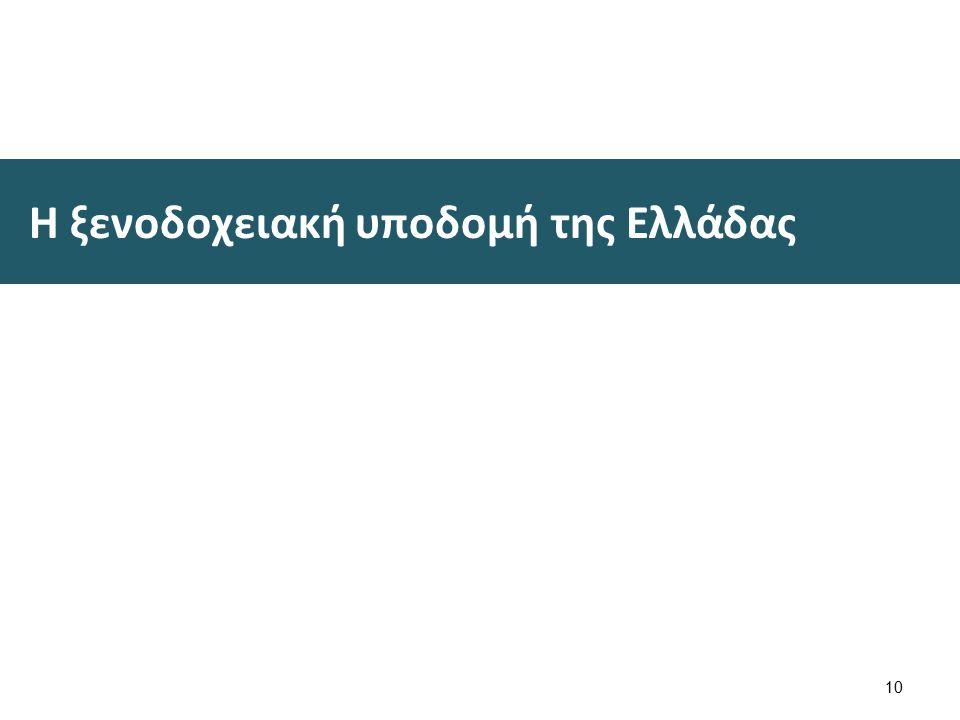 Η ξενοδοχειακή υποδομή της Ελλάδας 10
