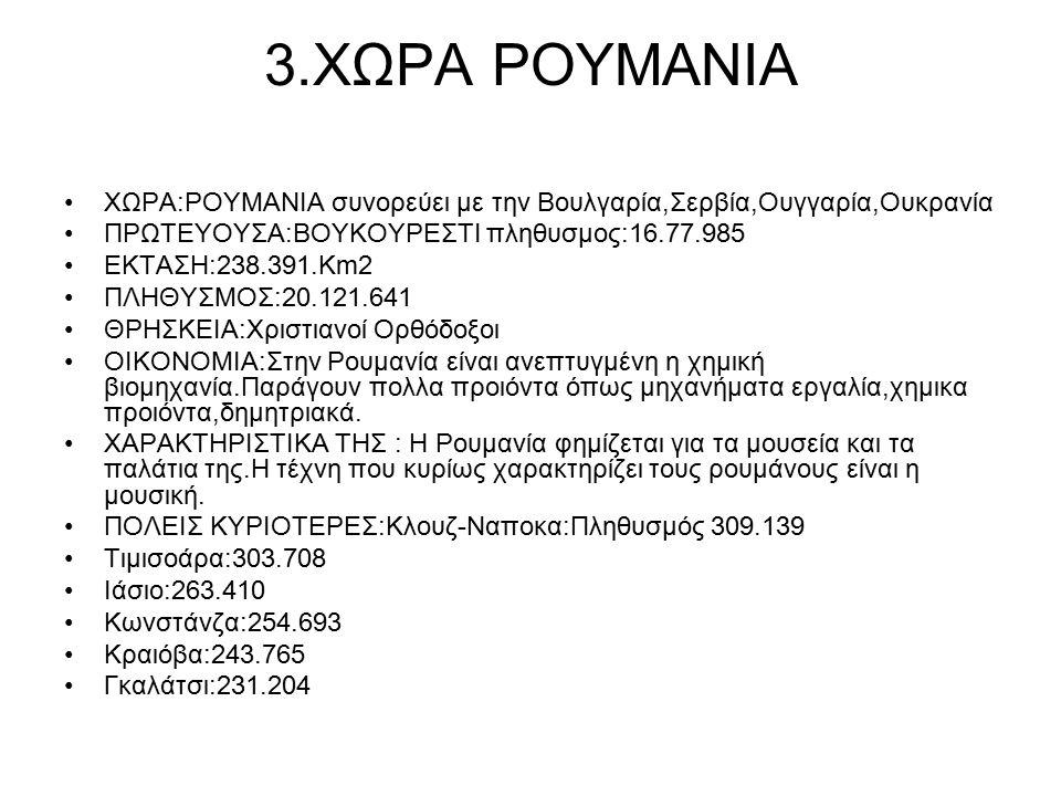 3.ΧΩΡΑ ΡΟΥΜΑΝΙΑ ΧΩΡΑ:ΡΟΥΜΑΝΙΑ συνορεύει με την Βουλγαρία,Σερβία,Ουγγαρία,Ουκρανία ΠΡΩΤΕΥΟΥΣΑ:ΒΟΥΚΟΥΡΕΣΤΙ πληθυσμος:16.77.985 ΕΚΤΑΣΗ:238.391.Km2 ΠΛΗΘΥΣΜΟΣ:20.121.641 ΘΡΗΣΚΕΙΑ:Χριστιανοί Ορθόδοξοι ΟΙΚΟΝΟΜΙΑ:Στην Ρουμανία είναι ανεπτυγμένη η χημική βιομηχανία.Παράγουν πολλα προιόντα όπως μηχανήματα εργαλία,χημικα προιόντα,δημητριακά.