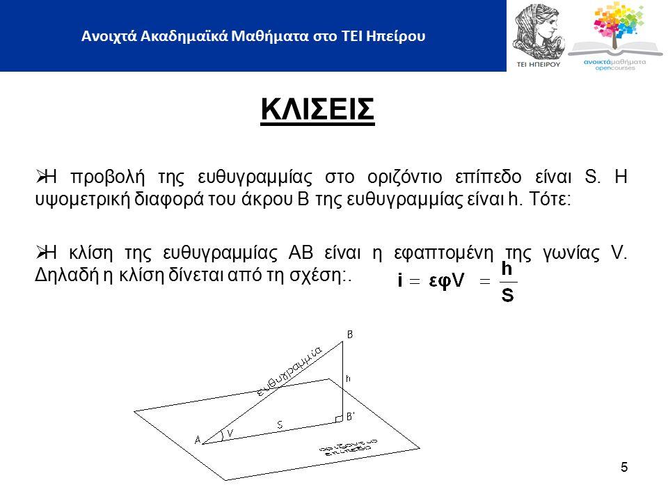 ΚΛΙΣΕΙΣ  Η προβολή της ευθυγραμμίας στο οριζόντιο επίπεδο είναι S.