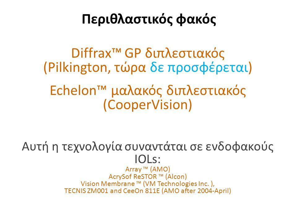 Diffrax™ GP διπλεστιακός (Pilkington, τώρα δε προσφέρεται) Echelon™ μαλακός διπλεστιακός (CooperVision) Αυτή η τεχνολογία συναντάται σε ενδοφακούς IOL
