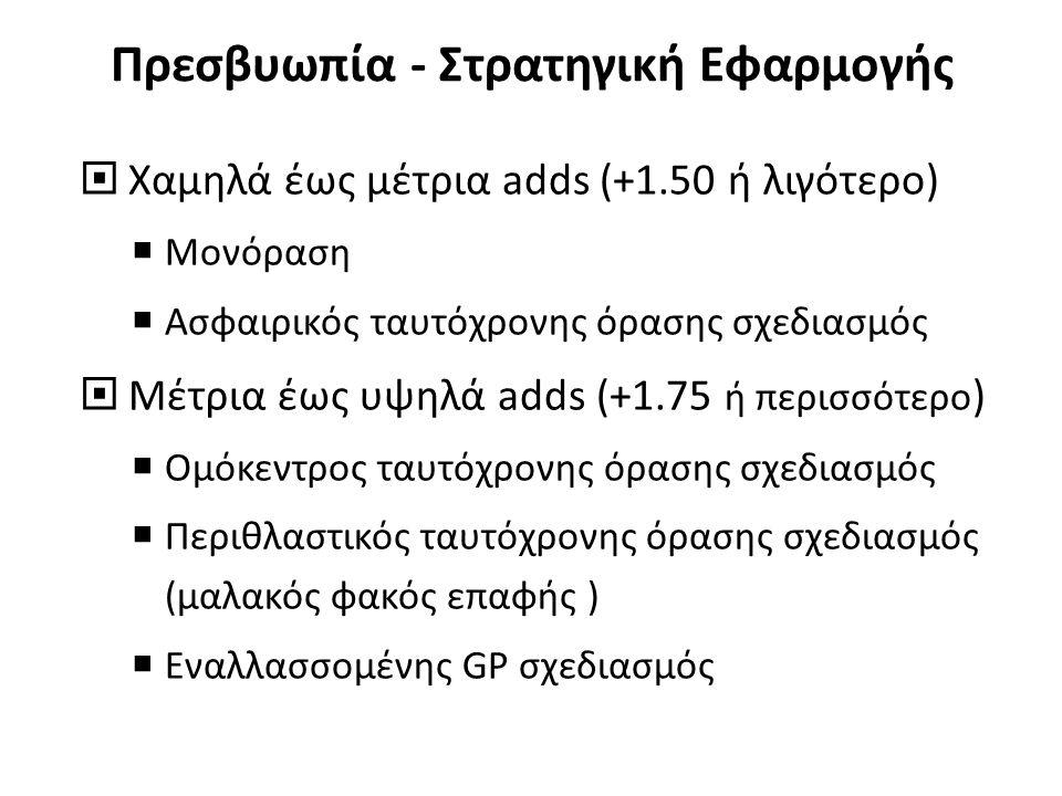 Πρεσβυωπία - Στρατηγική Εφαρμογής  Χαμηλά έως μέτρια adds (+1.50 ή λιγότερο)  Μονόραση  Ασφαιρικός ταυτόχρονης όρασης σχεδιασμός  Μέτρια έως υψηλά