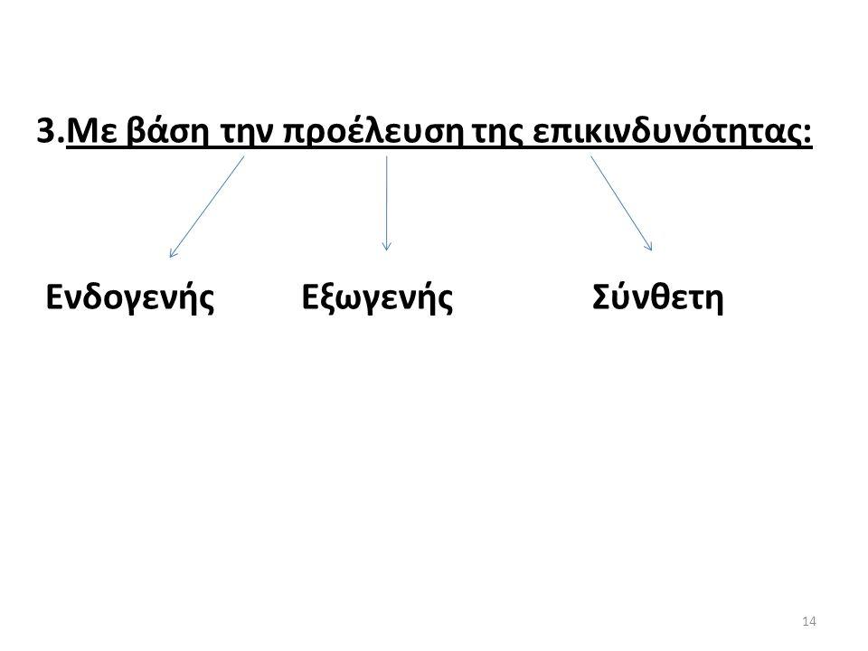 3.Με βάση την προέλευση της επικινδυνότητας: Ενδογενής Εξωγενής Σύνθετη 14