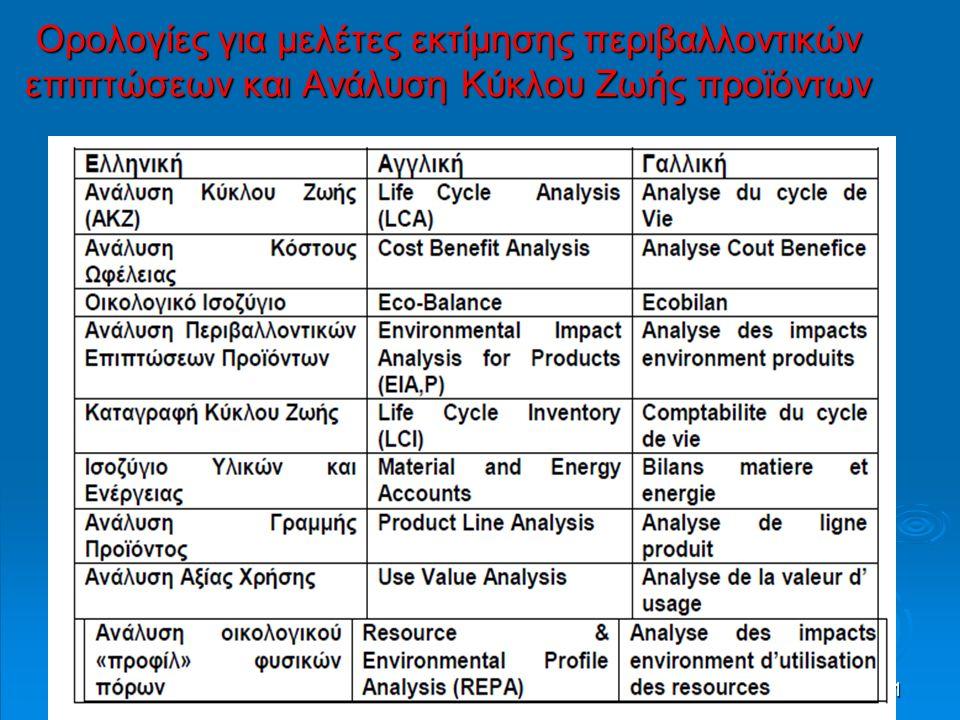 21 Ορολογίες για μελέτες εκτίμησης περιβαλλοντικών επιπτώσεων και Ανάλυση Κύκλου Ζωής προϊόντων