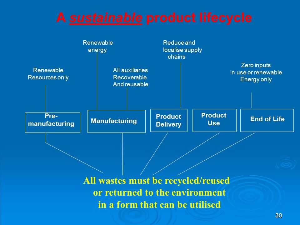 30 A sustainable product lifecycle Pre- manufacturing Manufacturing End of Life Product Use Product Delivery Renewable Resources only Renewable energy Zero inputs in use or renewable Energy only Reduce and localise supply chains All auxiliaries Recoverable And reusable All wastes must be recycled/reused or returned to the environment in a form that can be utilised