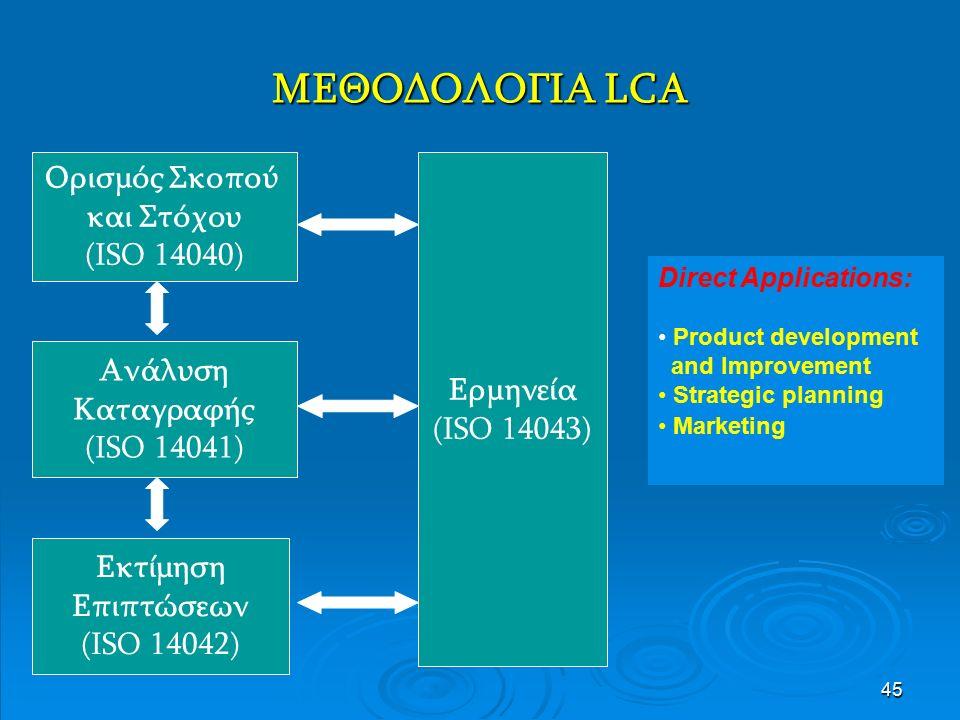 45 ΜΕΘΟΔΟΛΟΓΙΑ LCA Oρισμός Σκοπού και Στόχου (ΙSO 14040) Ανάλυση Καταγραφής (ΙSO 14041) Εκτίμηση Επιπτώσεων (ΙSO 14042) Ερμηνεία (ISO 14043) Direct Applications: Product development and Improvement Strategic planning Marketing