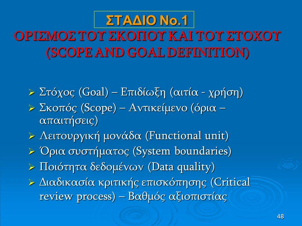 48 ΣΤΑΔΙΟ No.1 ΟΡΙΣΜΟΣ ΤΟΥ ΣΚΟΠΟΥ ΚΑΙ ΤΟΥ ΣΤΟΧΟΥ (SCOPE AND GOAL DEFINITION)  Στόχος (Goal) – Επιδίωξη (αιτία - χρήση)  Σκοπός (Scope) – Αντικείμενο (όρια – απαιτήσεις)  Λειτουργική μονάδα (Functional unit)  Όρια συστήματος (System boundaries)  Ποιότητα δεδομένων (Data quality)  Διαδικασία κριτικής επισκόπησης (Critical review process) – Βαθμός αξιοπιστίας