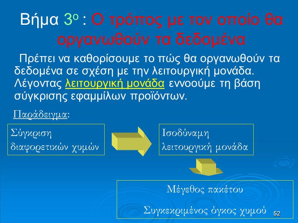 52 Βήμα 3 ο : Ο τρόπος με τον οποίο θα οργανωθούν τα δεδομένα Πρέπει να καθορίσουμε το πώς θα οργανωθούν τα δεδομένα σε σχέση με την λειτουργική μονάδα.