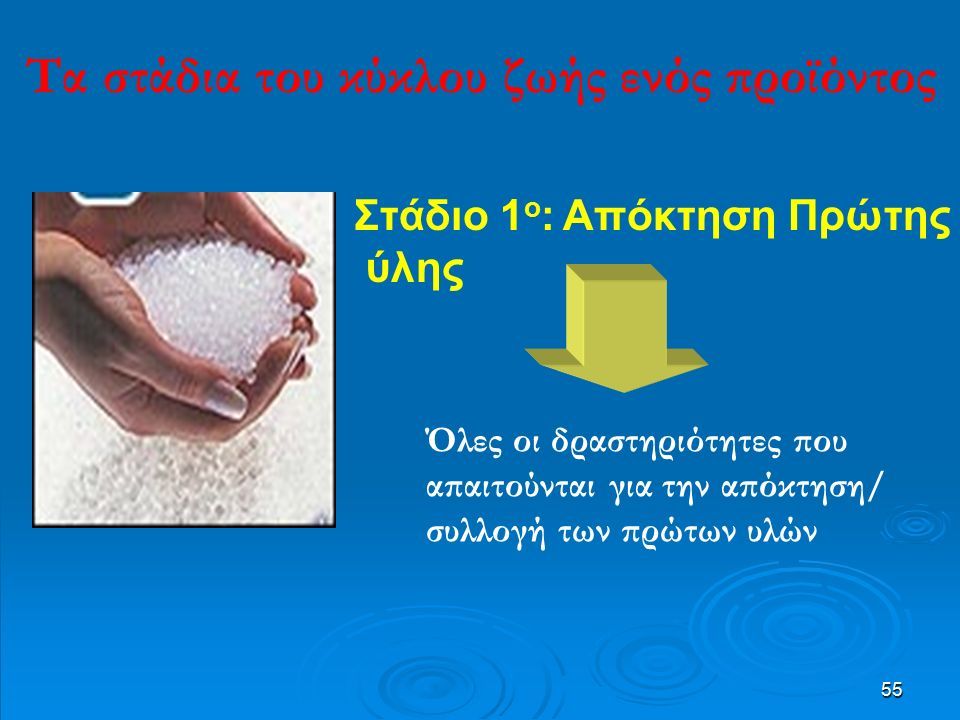 55 Στάδιο 1 ο : Απόκτηση Πρώτης ύλης Όλες οι δραστηριότητες που απαιτούνται για την απόκτηση/ συλλογή των πρώτων υλών Τα στάδια του κύκλου ζωής ενός προϊόντος