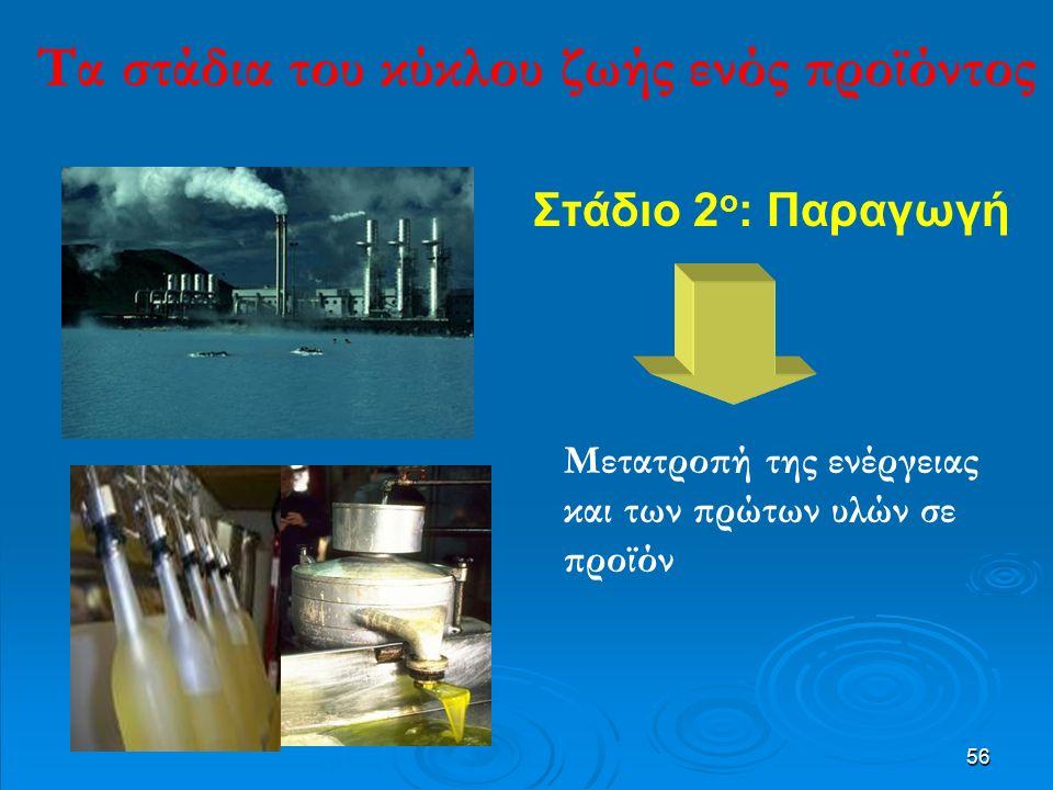56 Στάδιο 2 ο : Παραγωγή Μετατροπή της ενέργειας και των πρώτων υλών σε προϊόν Τα στάδια του κύκλου ζωής ενός προϊόντος