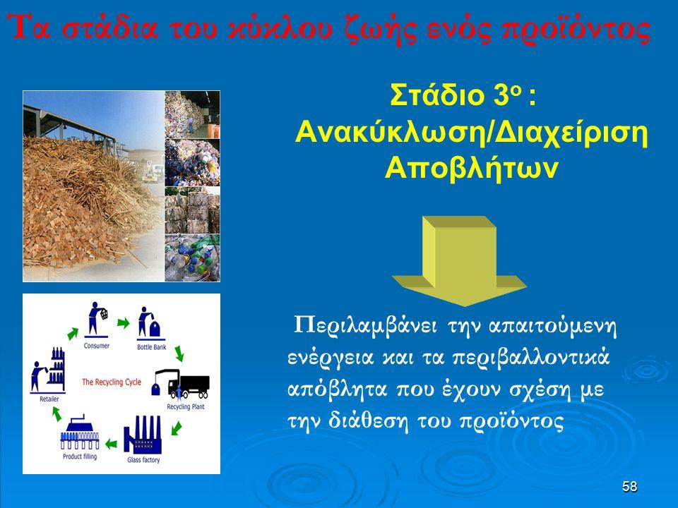 58 Στάδιο 3 ο : Ανακύκλωση/Διαχείριση Αποβλήτων Περιλαμβάνει την απαιτούμενη ενέργεια και τα περιβαλλοντικά απόβλητα που έχουν σχέση με την διάθεση του προϊόντος Τα στάδια του κύκλου ζωής ενός προϊόντος