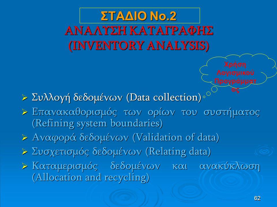 62 ΣΤΑΔΙΟ No.2 ΑΝΑΛΥΣΗ ΚΑΤΑΓΡΑΦΗΣ (INVENTORY ANALYSIS)  Συλλογή δεδομένων (Data collection)  Επανακαθορισμός των ορίων του συστήματος (Refining system boundaries)  Αναφορά δεδομένων (Validation of data)  Συσχετισμός δεδομένων (Relating data)  Καταμερισμός δεδομένων και ανακύκλωση (Allocation and recycling) Χρήση Λογισμικού Προγράμματ ος