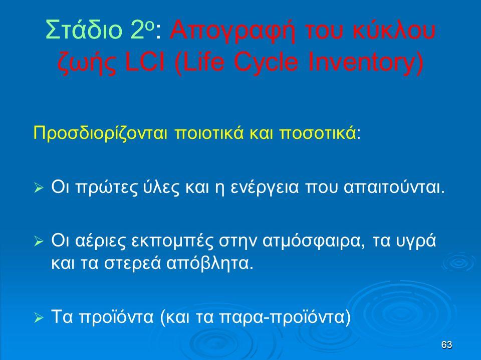 63 Στάδιο 2 ο : Απογραφή του κύκλου ζωής LCI (Life Cycle Inventory) Προσδιορίζονται ποιοτικά και ποσοτικά:   Οι πρώτες ύλες και η ενέργεια που απαιτούνται.