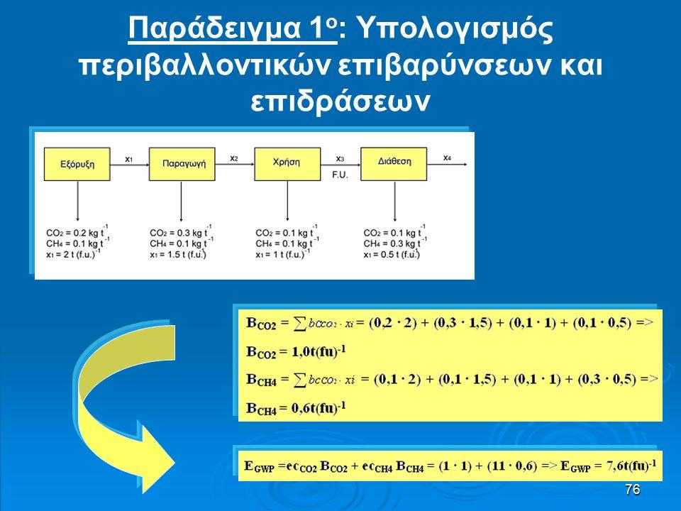76 Παράδειγμα 1 ο : Υπολογισμός περιβαλλοντικών επιβαρύνσεων και επιδράσεων