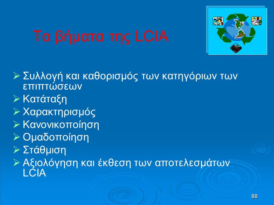 88 Τα βήματα της LCIA   Συλλογή και καθορισμός των κατηγόριων των επιπτώσεων   Κατάταξη   Χαρακτηρισμός   Κανονικοποίηση   Ομαδοποίηση   Στάθμιση   Αξιολόγηση και έκθεση των αποτελεσμάτων LCIA