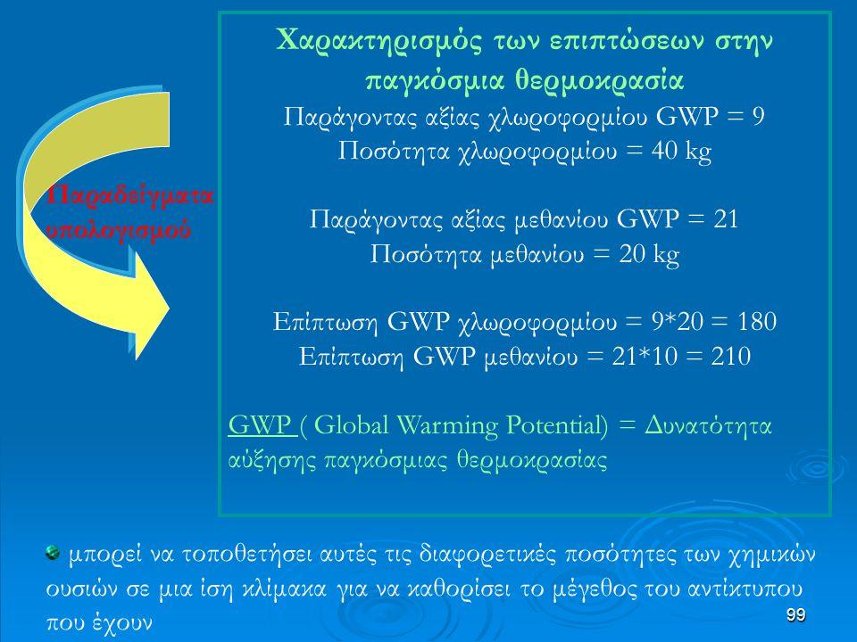 99 Χαρακτηρισμός των επιπτώσεων στην παγκόσμια θερμοκρασία Παράγοντας αξίας χλωροφορμίου GWP = 9 Ποσότητα χλωροφορμίου = 40 kg Παράγοντας αξίας μεθανίου GWP = 21 Ποσότητα μεθανίου = 20 kg Επίπτωση GWP χλωροφορμίου = 9*20 = 180 Επίπτωση GWP μεθανίου = 21*10 = 210 GWP ( Global Warming Potential) = Δυνατότητα αύξησης παγκόσμιας θερμοκρασίας μπορεί να τοποθετήσει αυτές τις διαφορετικές ποσότητες των χημικών ουσιών σε μια ίση κλίμακα για να καθορίσει το μέγεθος του αντίκτυπου που έχουν Παραδείγματα υπολογισμού