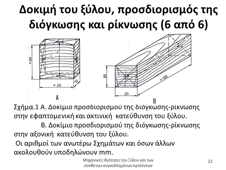 Δοκιμή του ξύλου, προσδιορισμός της διόγκωσης και ρίκνωσης (6 από 6) Σχήμα.1 Α.