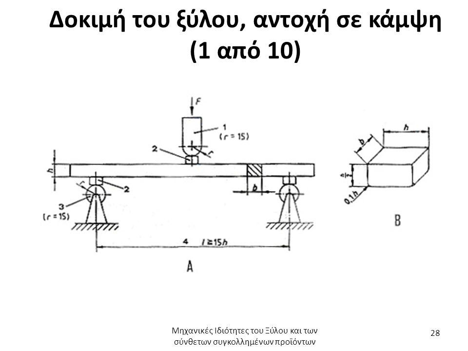 Δοκιμή του ξύλου, αντοχή σε κάμψη (1 από 10) Μηχανικές Ιδιότητες του Ξύλου και των σύνθετων συγκολλημένων προϊόντων 28
