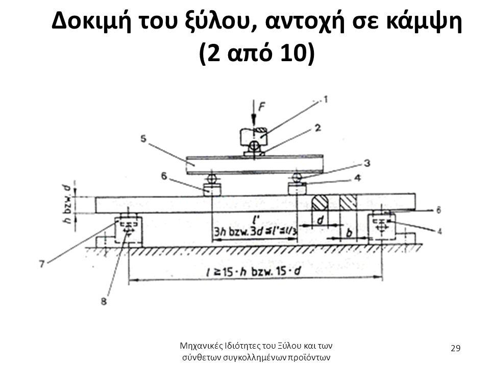 Δοκιμή του ξύλου, αντοχή σε κάμψη (2 από 10) Μηχανικές Ιδιότητες του Ξύλου και των σύνθετων συγκολλημένων προϊόντων 29