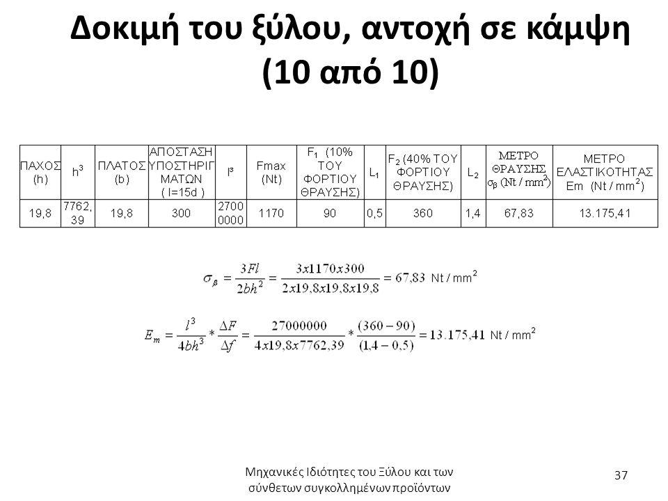 Δοκιμή του ξύλου, αντοχή σε κάμψη (10 από 10) Μηχανικές Ιδιότητες του Ξύλου και των σύνθετων συγκολλημένων προϊόντων 37