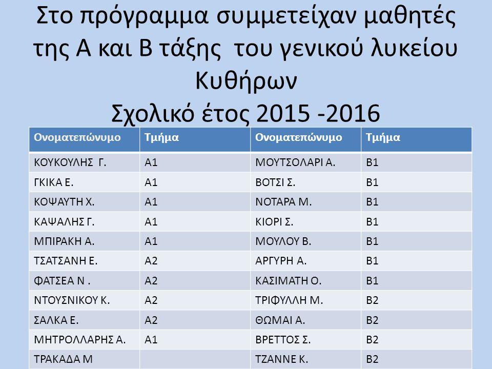 Στο πρόγραμμα συμμετείχαν μαθητές της Α και Β τάξης του γενικού λυκείου Κυθήρων Σχολικό έτος 2015 -2016 ΟνοματεπώνυμοΤμήμαΟνοματεπώνυμοΤμήμα ΚΟΥΚΟΥΛΗΣ