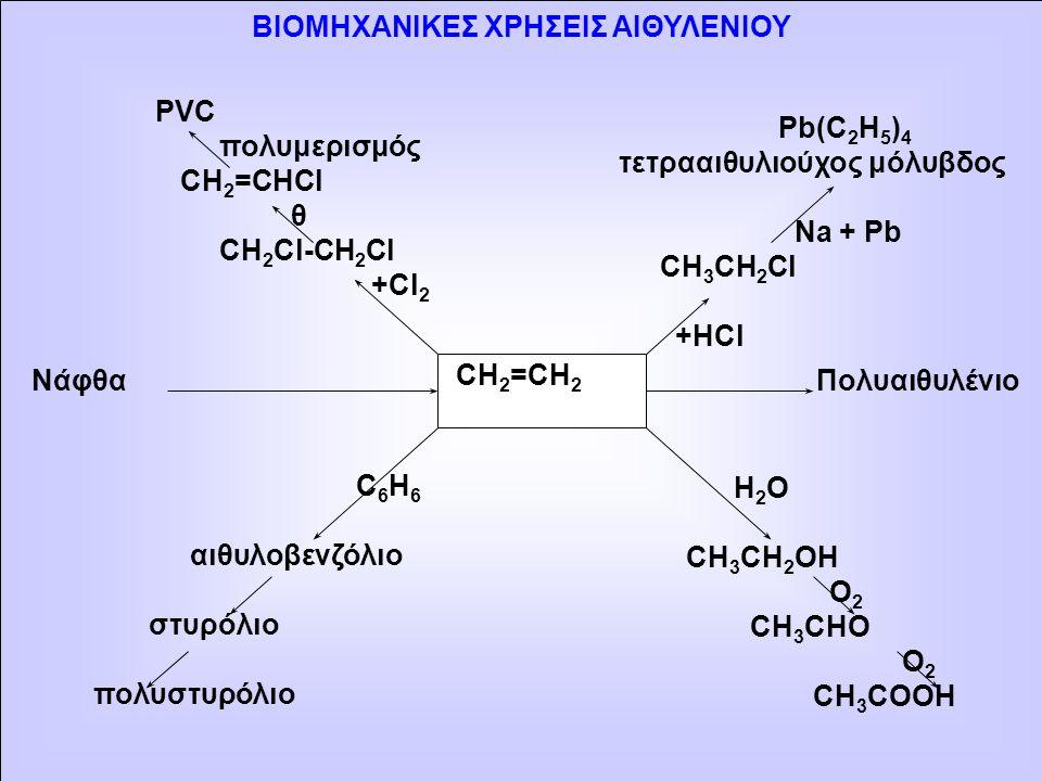 ΒΙΟΜΗΧΑΝΙΚΕΣ ΧΡΗΣΕΙΣ ΑΙΘΥΛΕΝΙΟΥ CH 2 =CH 2 PVC πολυμερισμός CH 2 =CHCl θ CH 2 Cl-CH 2 Cl +Cl 2 Pb(C 2 H 5 ) 4 τετρααιθυλιούχος μόλυβδος Na + Pb CH 3 CH 2 Cl +HCl Νάφθα Πολυαιθυλένιο C 6 H 6 αιθυλοβενζόλιο στυρόλιο πολυστυρόλιο Η 2 Ο CH 3 CH 2 OH O 2 CH 3 CHO O 2 CH 3 COOH