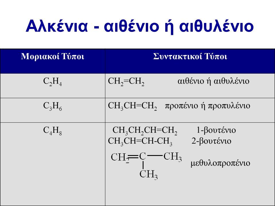 Αλκένια - αιθένιο ή αιθυλένιο Μοριακοί ΤύποιΣυντακτικοί Τύποι C2H4C2H4 CH 2 =CH 2 αιθένιο ή αιθυλένιο C3H6C3H6 CH 3 CH=CH 2 προπένιο ή προπυλένιο C4H8C4H8 CH 3 CH 2 CH=CH 2 1-βουτένιο CH 3 CH=CH-CH 3 2-βουτένιο μεθυλοπροπένιο